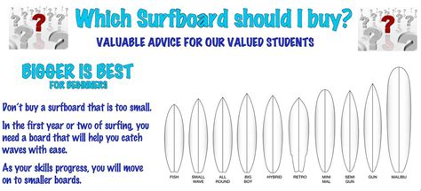 what should i buy cheap surfboards perth which surfboard should i buy