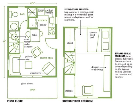 Compact Cabins Floor Plans | small cabin floorplans 171 home plans home design