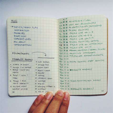 bullet journaling bullet journal on pinterest commonplace book moleskine