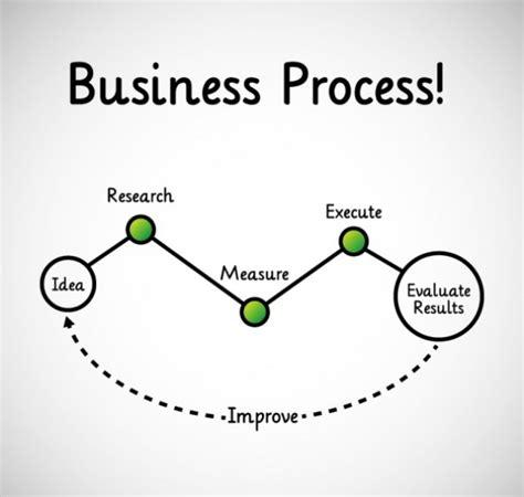 apa itu process layout belajar lean manufacturing apa itu jishuken shift