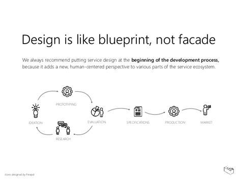 visitor pattern return value return on design the business value of design for services