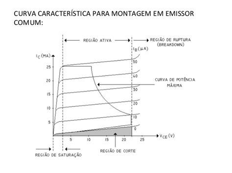 transistor darlington funcionamento transistor darlington funcionamento 28 images transistor bipolar entenda o transistor
