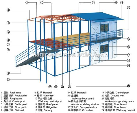price per square foot to build a home silverwood average cost per sq ft to build a house 28 images cost