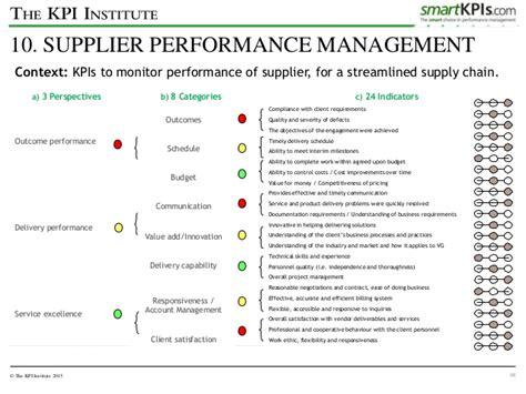 supplier kpi template kpi course slides