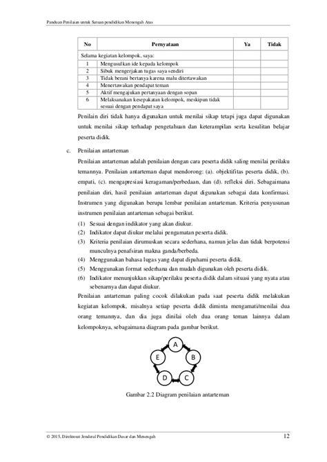 format penilaian esai panduan penilaian untuk sma