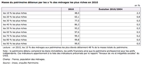 tableau pension alimentaire 2016 indice insee pour pension alimentaire 2012