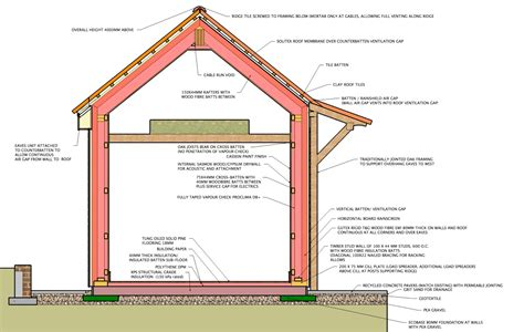 timber frame wall section window frame timber window frame sections