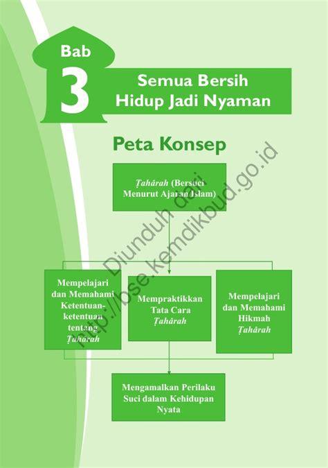 Buku Ogah Jadi Orang Gajian Ah pendidikan agama islam dan budi pekerti kelas 7 buku siswa edisi re