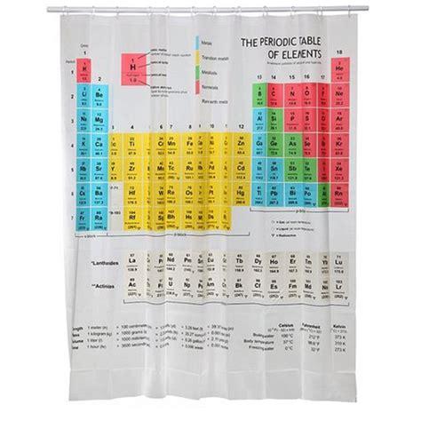 tenda doccia tavola periodica acquista all ingrosso tavola periodica degli