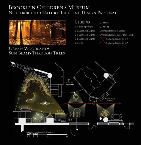 design concept lighting lighting design concept for brooklyn children s museum by