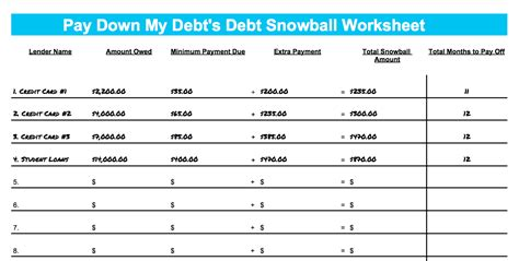 dave ramsey snowball debt template excel awesome debt consolidation