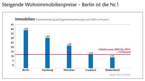 Immobilie Als Kapitalanlage Sinnvoll 4136 by Anlageobjekte Berlin Warum Lohnt Sich Eine Investition In