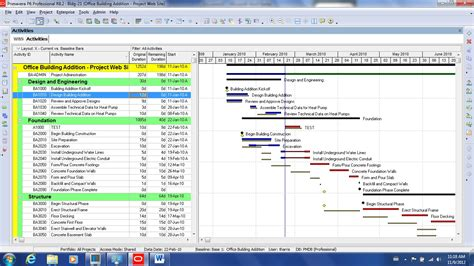 Home Design Software Estimating cpm scheduling project controls group schedule