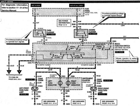 f350 trailer wiring diagram f350 free engine image