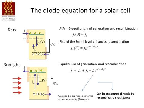 heterojunction diode equation models for organic solar cell and impedance spectroscopy results