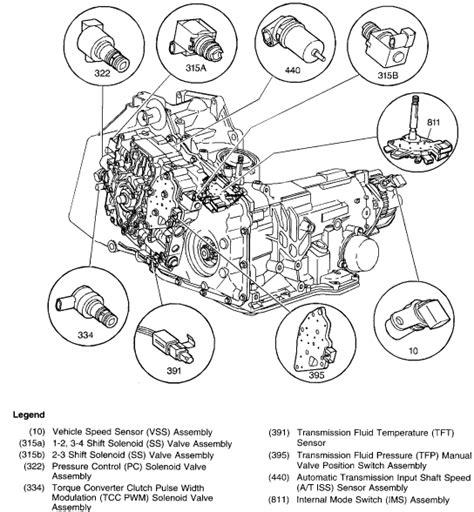 transmission control 1989 buick lesabre transmission control 2003 buick lesabre transmission pressure control solenoid located autos post