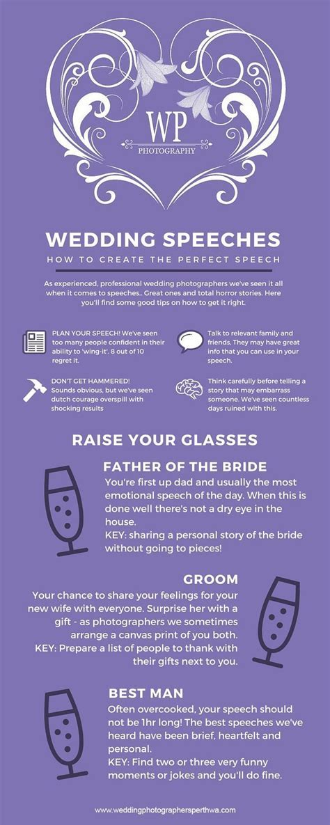 Wedding Speech Tips for Best Man, Groom, Father of the