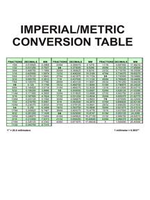 Imperial Unit Of Measure metric conversion chart 8 free templates in pdf word