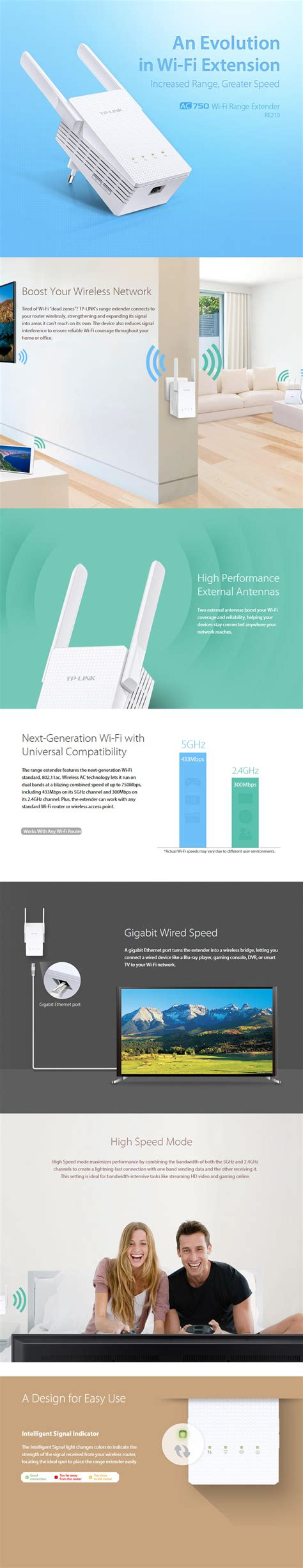 Tp Link Re210 Ac750 Dual Band Wireless Wall Plugged Range Extender tp link re210 ac750 wi fi range extender ebay
