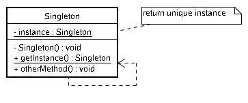 singleton design pattern in c net with exle singleton 模式 学步园