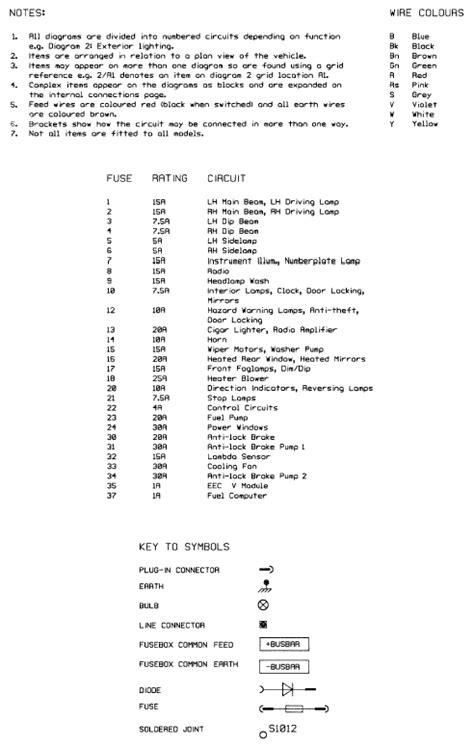 wiring diagram symbols key 28 images repair guides