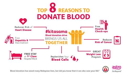 7 Reasons To Donate Blood by 8 Surprising Facts About Donating Blood Negaraku Astro
