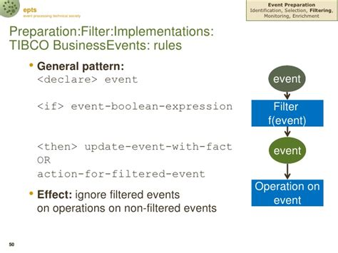 ignore pattern rule epts debs2012 event processing reference architecture