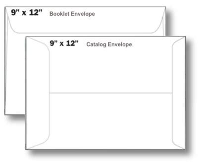 9 5 X 4 125 Envelope Custom Printed Business Envelopes High Quality Envelopes Barsazar Templates 4 125 X 9 5 Envelope Template