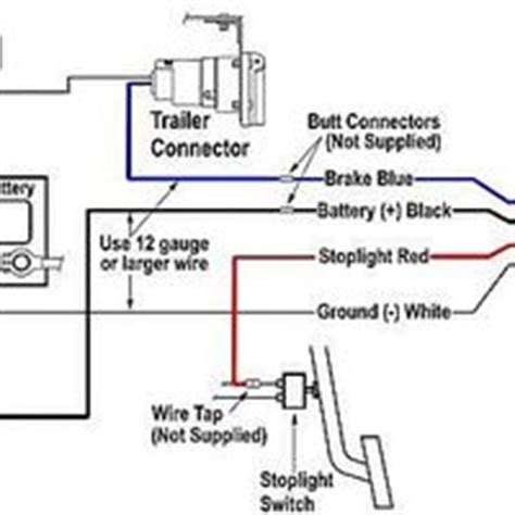 how to install an electric brake controller ehow