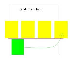 layout css relative css layout with relative positioning stack overflow
