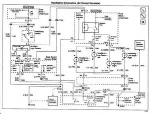 wiring diagrams 2002 chevy avalanche on stereo wiring free engine image for user manual