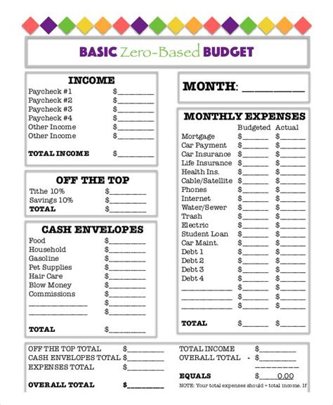 zero based budget spreadsheet for mac excel and opensource