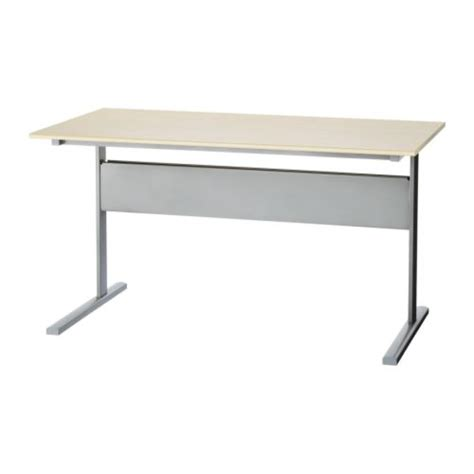 is ikea the be all end all for computer desks
