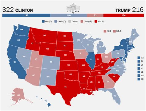 us map by electoral vote election 2016 7 maps predict paths to electoral victory