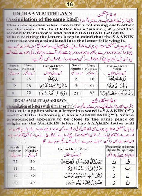 house pronunciation 100 house pronunciation learn quran tajweed rules
