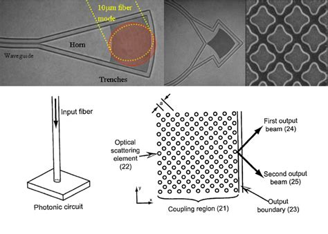 nano photonic integrated circuits nano photonic integrated circuits 28 images photonics communications research laboratory