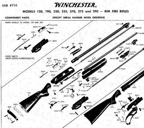winchester 1894 parts diagram winchester 1894 parts diagram 28 images winchester
