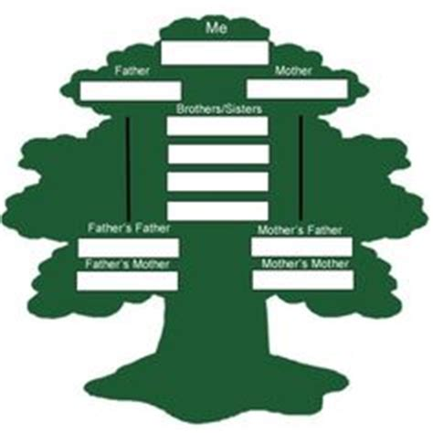 1000 images about family history on pinterest pedigree