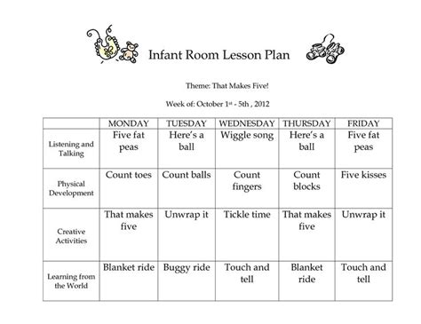 creative curriculum lesson plan template for infants and toddlers infant room lesson plan theme that makes five week of