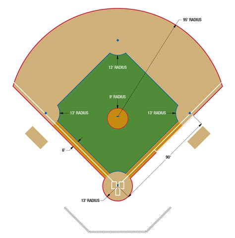 800 Sq Ft by Baseball 90 Beacon Athletics