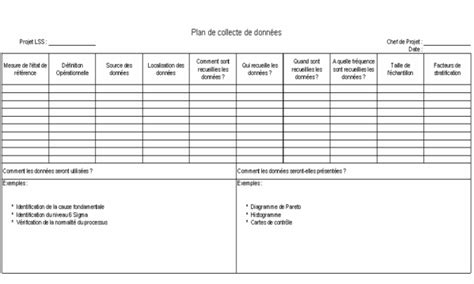 plan collection the data collection plan the blog of eric boyes