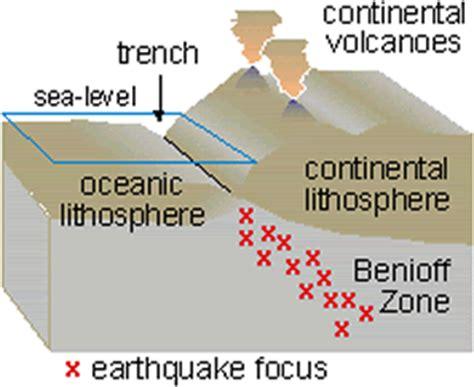 earthquake glossary earthquake glossary