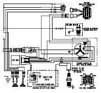 2003 polaris predator 500 wiring diagram and electrical schematics