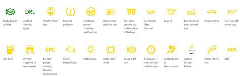 Volkswagen Jetta Dashboard Symbols by What Do The Different Vw Dashboard Lights