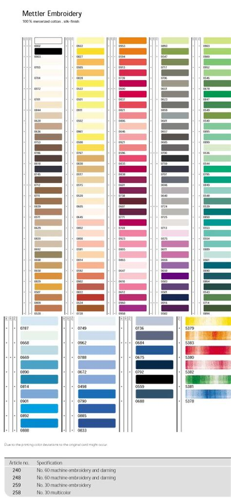 compare colors mettler embroidery thread color chart here s a chart to