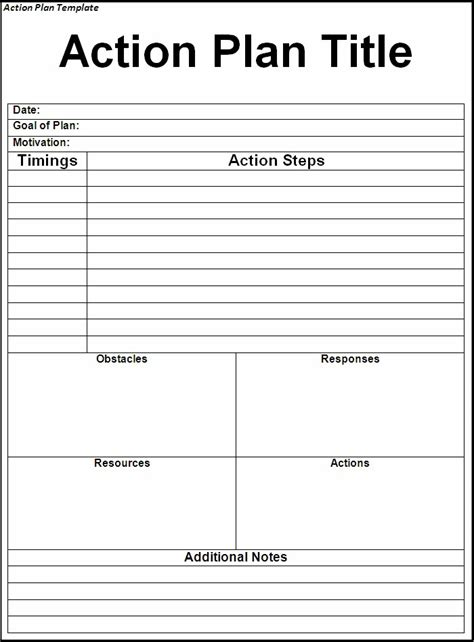 Action Plan Template Helloalive Plan Template