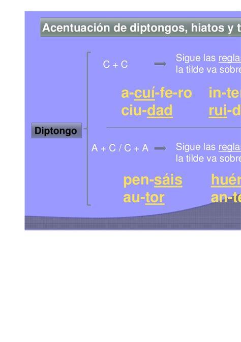 teor a de diptongos triptongos e hiatos teor 237 a diptongos hiatos y triptongos