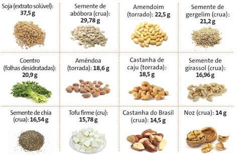 e proteina quot nutri pr 225 tica quot quot prote 237 nas vegetais quot