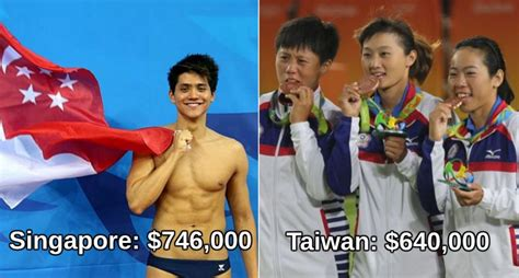 How Much Money Does Olympic Gold Medalist Win - here s how much money olympic gold medalists win in each country
