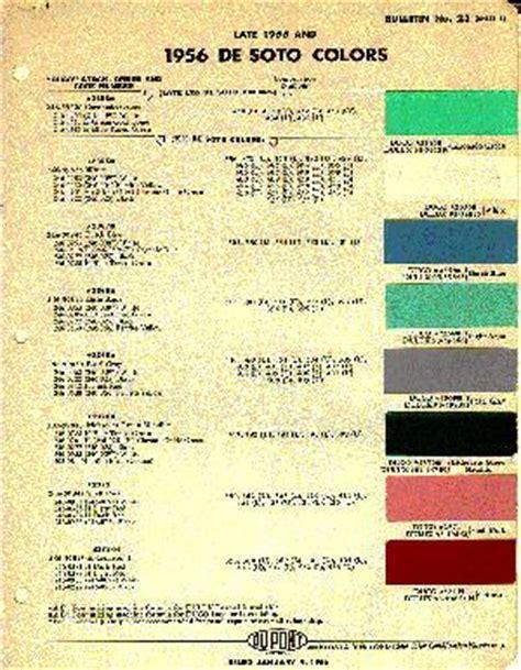 vintage guitars info fender custom color finishes on vintage fender guitars